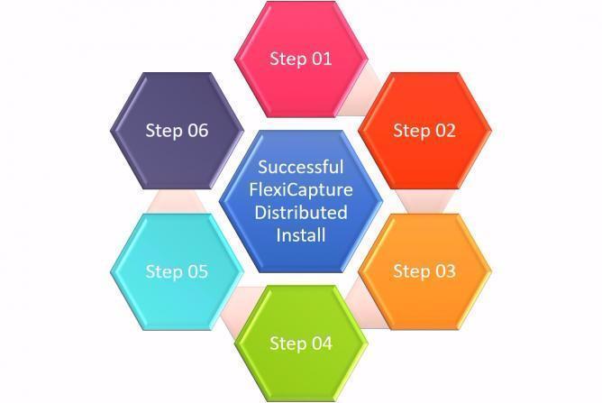 6-Steps-Resize.jpg