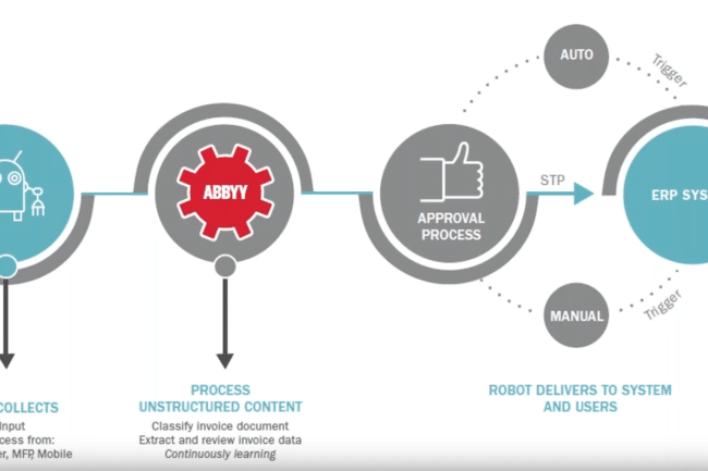 RPA invoice processing use case